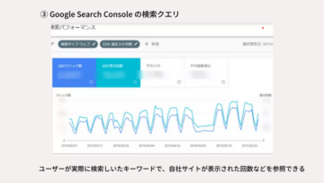 Google Search Consoleの検索クエリ