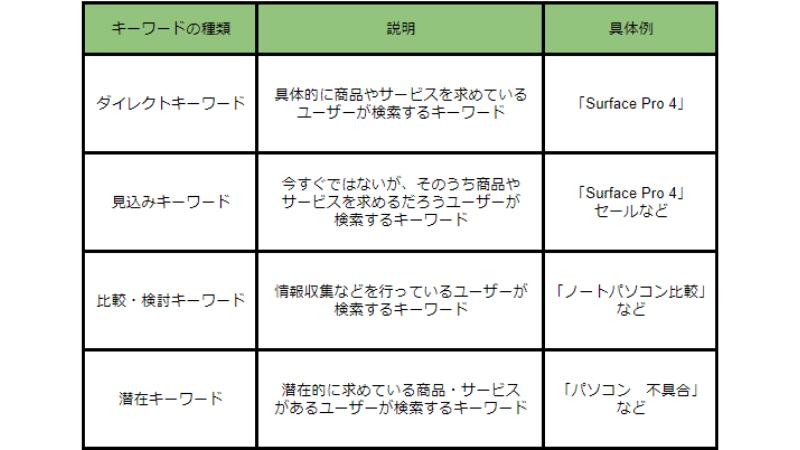 コンテンツの分類画像-02